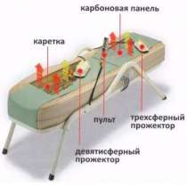 Южнокорейская кушетка электромассажная СЕРАГЕМ, в г.Астана