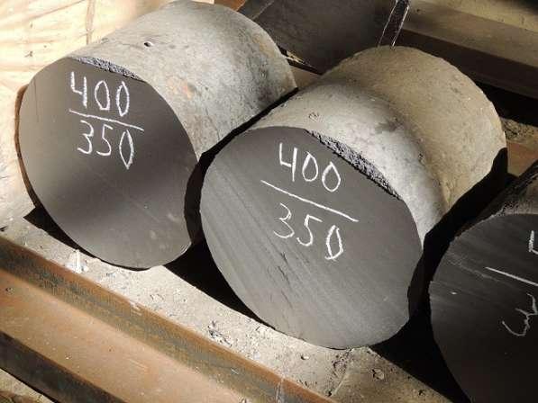 Отливки чугунные, литьё из чугуна от производителя без посре