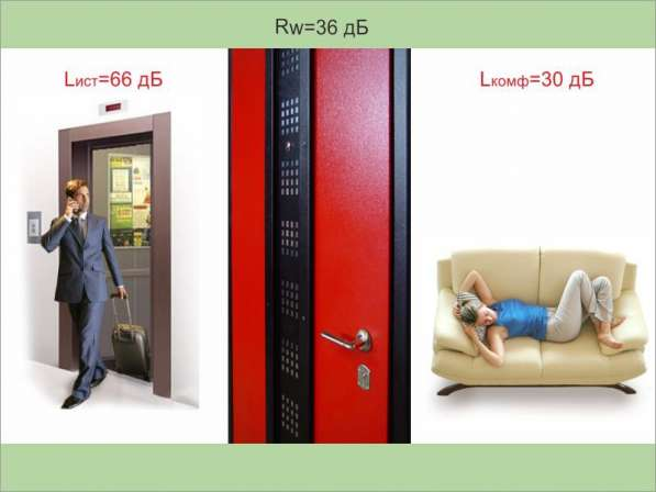 Двери Гардиан от 10900 руб