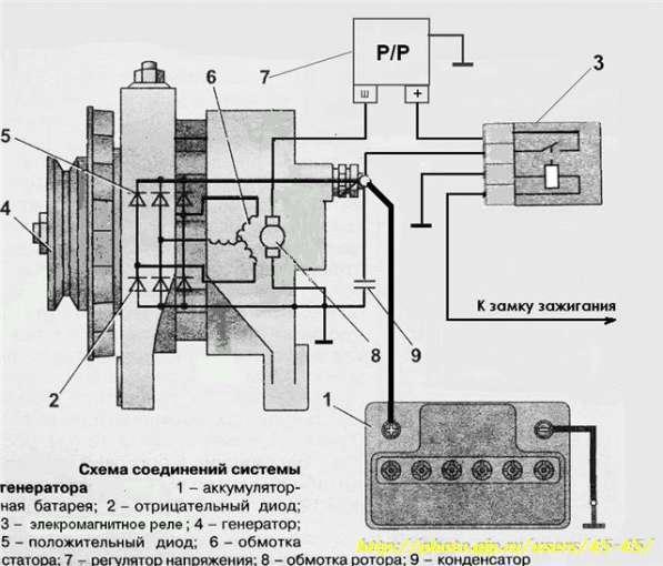 Устройство выпрямительно-регулирующее УВР-4-20