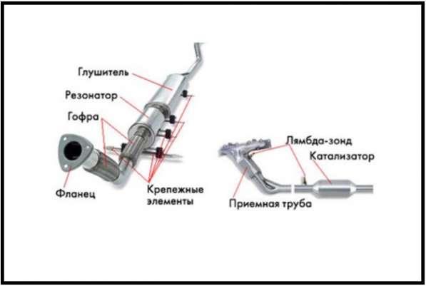 Ремонт глушителя. Сварочные работы в Новосибирске
