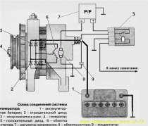 Устройство выпрямительно-регулирующее УВР-4-20, в Москве