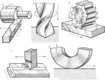 Металлообработка. Изготовление металлоизделий, в Санкт-Петербурге