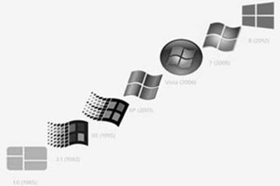Установка софта, операционных систем, восстановление данных