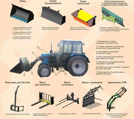 Погрузчик фронтальный навесной для трактора мтз-82 в Костроме Фото 1