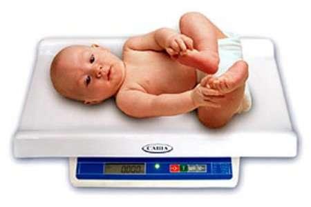 Прокат детских медицинских весов САША и не только в Перми