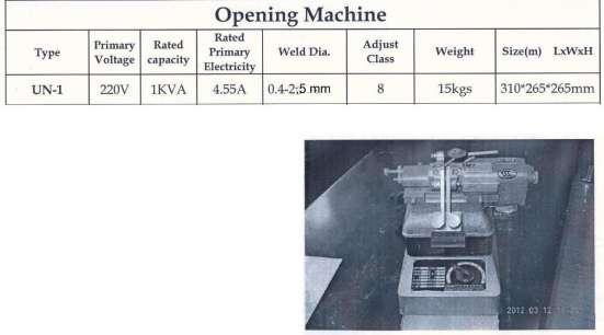 Пильчатая лента, оборудование для развол. отх., термопечь