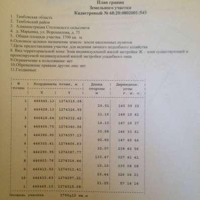 Продам земельный участок 37 соток (170 м на 22 м)