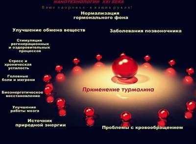 Турмалиновое магнитное шелковое одеяло в Санкт-Петербурге Фото 3