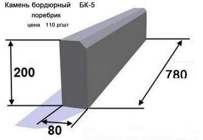 Камень стеновой перегородочный в Красноярске Фото 1