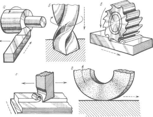 Металлообработка. Изготовление металлоизделий