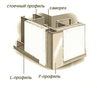 Омега-профиль,P ,F,L алюминевые в Екатеринбурге Фото 1